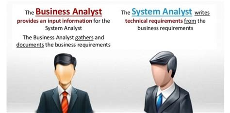 How Mba Is Related To Bussiness Analyst bpmn business analyst resume