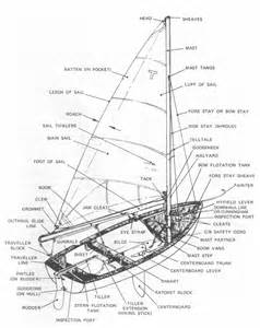 Pirate Ship Coloring Sheet Besides Microscope Parts Not Labeled In  sketch template