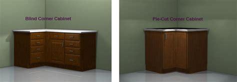 blind corner cabinet solutions ikea ? Roselawnlutheran