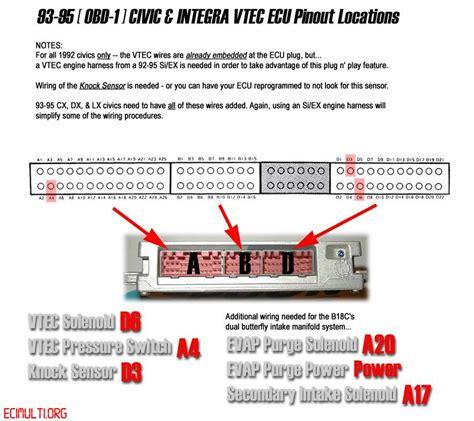 obd1 resistor box wiring honda civic engine wiring harness get free image about wiring diagram