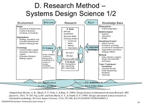 design thinking vs scientific method design science systems thinking and ontologies summary