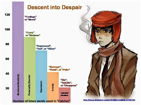 catcher in the rye sadness theme mooch s blog salinger caulfield and depression in teenagers
