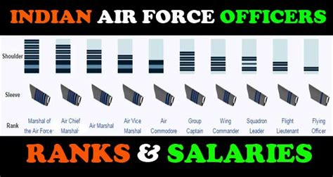 How To Become An Officer In The Air by Ranks And Salaries Of Indian Air Officers