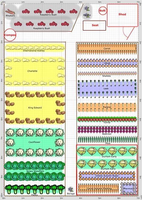 design planner garden plan 2014 allotment plot 5a