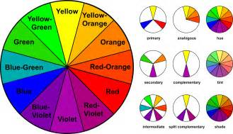 how to make a color wheel learn the basics of colour theory to what looks