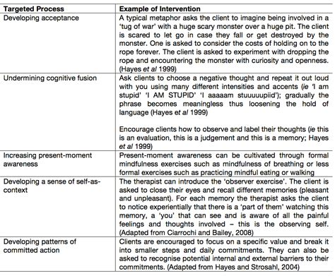 personal qualities exles anuvrat info