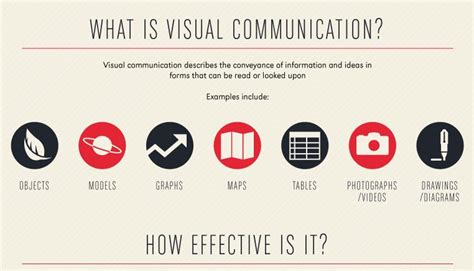 visual communication design in pakistan 10 easy courses at ryerson university society19 canada