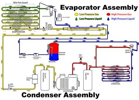 mcii delfield freezer wire diagram wiring diagrams