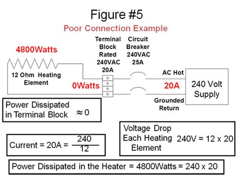 28 electrical connection basics salus engineering