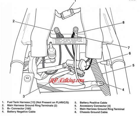 Dyna Accessory Plug Under The Seat Info Harley Davidson