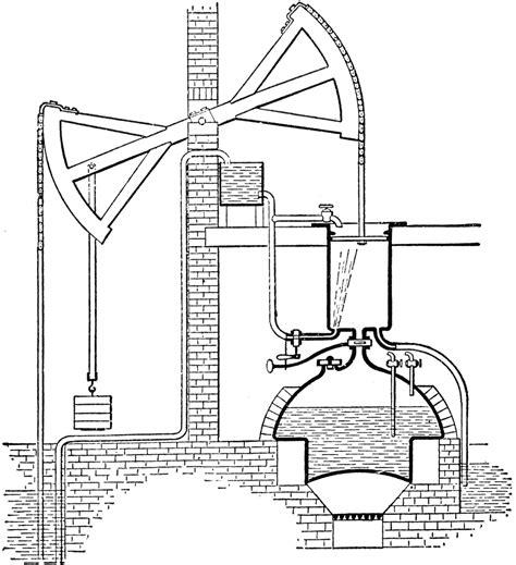 newcomen steam engine diagram newcomen atmospheric steam engine clipart etc
