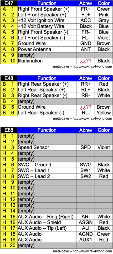toyota jbl amplifier wiring diagram bookingritzcarltoninfo