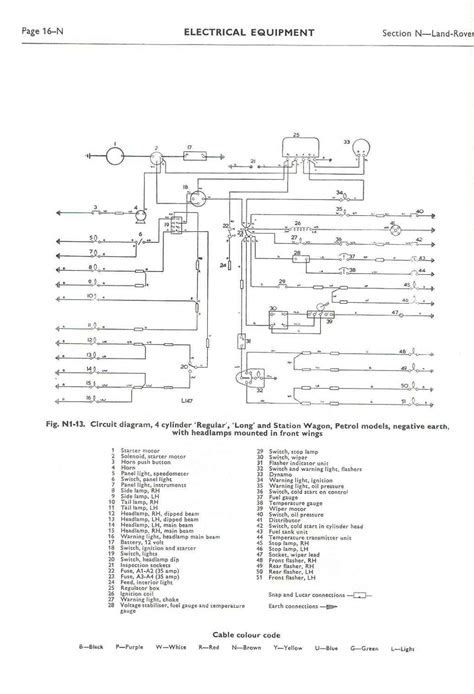 land rover series 3 petrol wiring diagram cars and