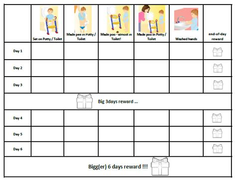 Potty Training Reward Chart Free Templates Reward Chart Template