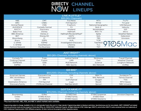 Does Directv A Fireplace Channel by Directv Now Is Here