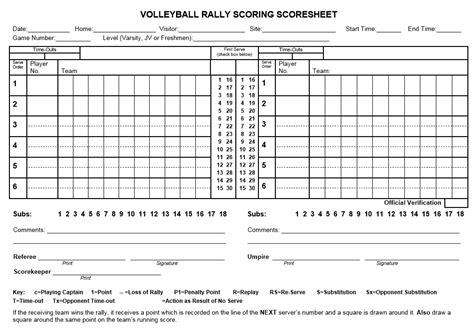 printable volleyball stats basketball scoresheet instructions basketball scores