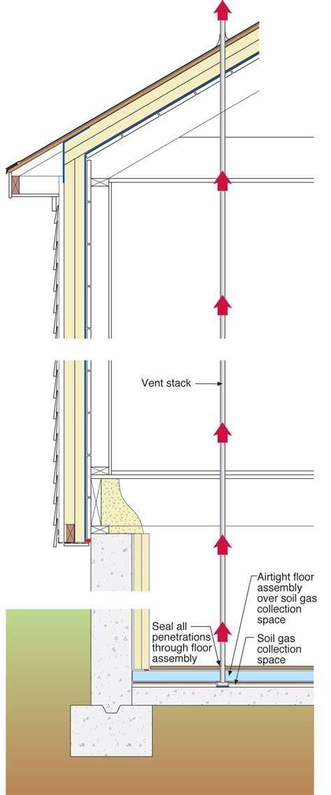 wave basement 100 wave ventilation basement blue wave dredger 1250 gph in ground winter