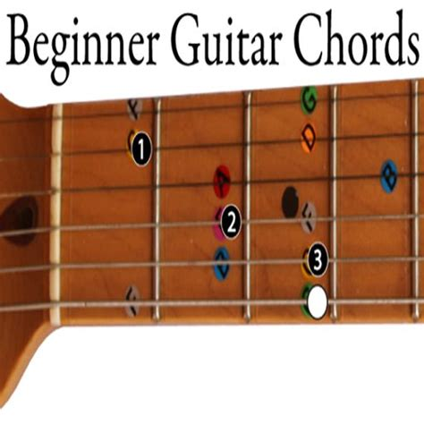 tutorial guitar you ten2five 1000 ideas about all guitar chords on pinterest guitar