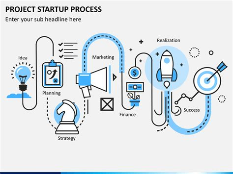 Project Startup Process Powerpoint Template Sketchbubble Project Startup Template