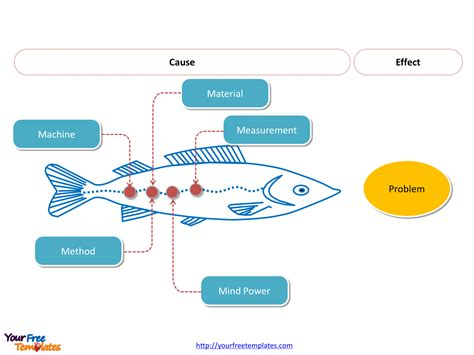 fishbone diagram template powerpoint free free fishbone diagrams editable template free powerpoint