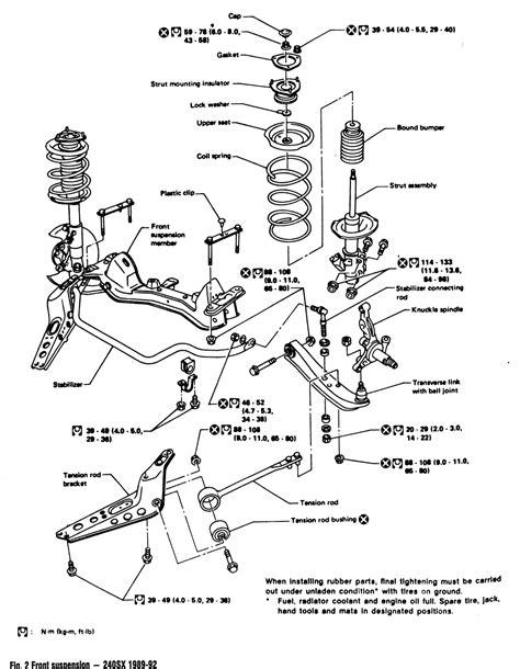 s13 front suspension diagram repair guides front suspension macpherson strut