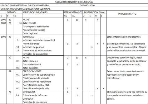 tabla de retencion documental 2016 tabla de retencion documental tabla de retencion documental