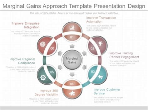 approach template marginal gains approach template presentation design