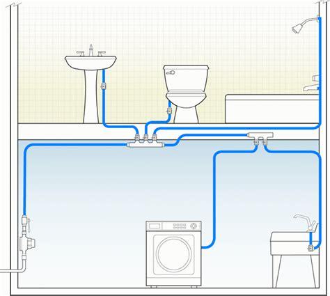 How To Run Plumbing efficient plumbing supply layouts greenbuildingadvisor com
