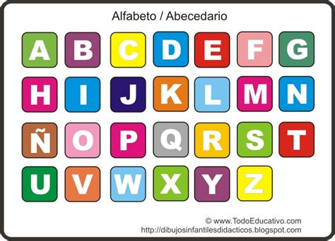 el abecedario aprendiendo el abecedario