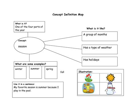 what is a concept map concept of definition map sanderson science