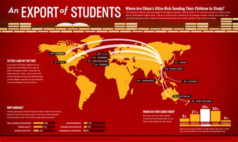chinese study higher education policy development in asia spring