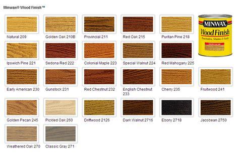 minwax wood stain color chart hardwood color choices knox hardwood