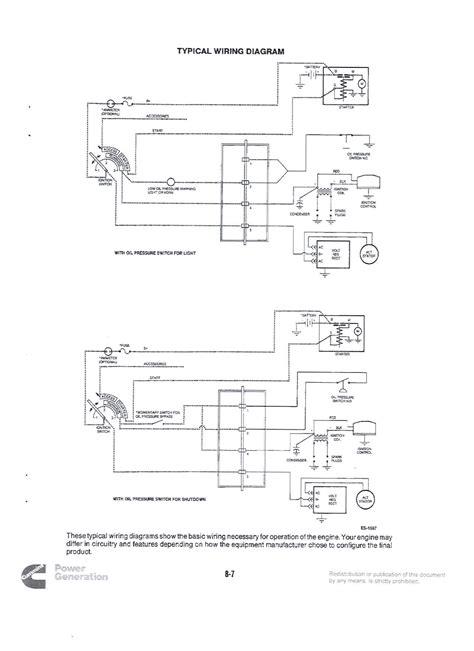 performer   cyclinder onan motor