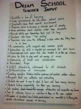 Dreams Essay by School Essay