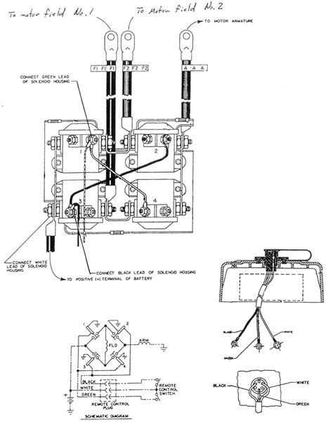 warn atv winch wiring diagram warn 62135 wiring diagram