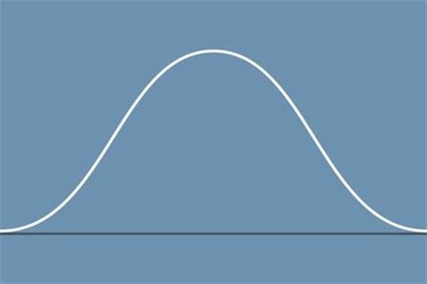 Mba Grading Curve by What Is Grading On A Curve