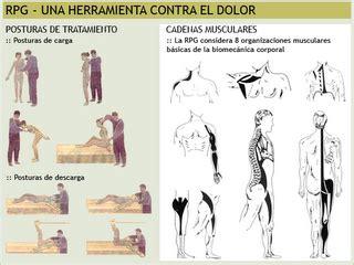 cadenas musculares mezieres pdf kinesiologia y salud