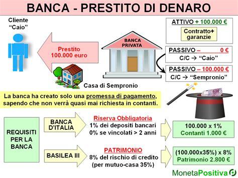banca significato realt 224 o fantasia banche denaro debito e sovranit 224