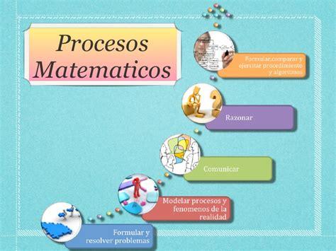 imagenes de habilidades matematicas logico matematico habilidades del pensamiento
