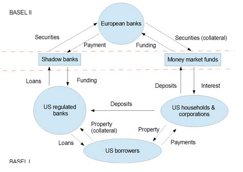 diagram using money us currency diagram us free engine image for user manual