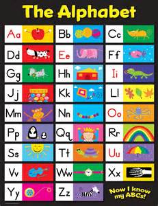 Personalised Name Wall Stickers For Kids alphabet chart learning displays