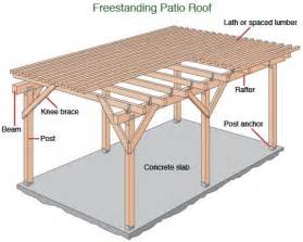 patio cover plan patio cover plans free standing goenoeng