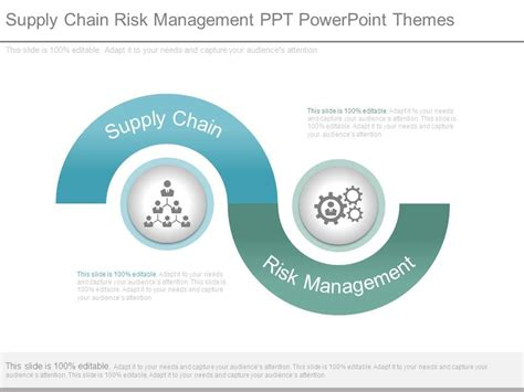 Supply Chain Risk Management Ppt Powerpoint Themes Powerpoint Slide Presentation Sle Supply Chain Management Powerpoint Template