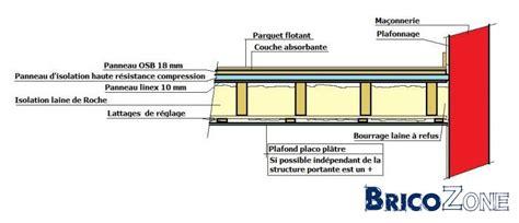 Chape L G Re Plancher Bois 2669 by Chape L 233 G 232 Re Sur Plancher Bois Id 233 E Int 233 Ressante Pour La