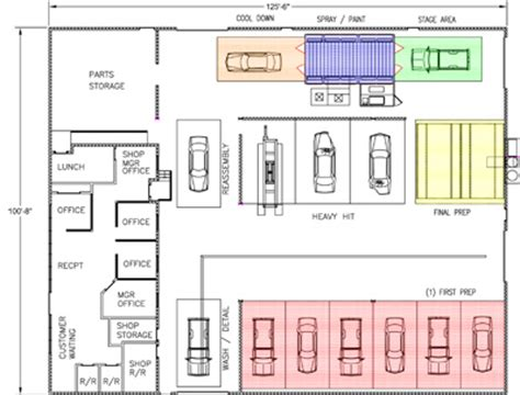 shop layout plans wiring diagram and circuit