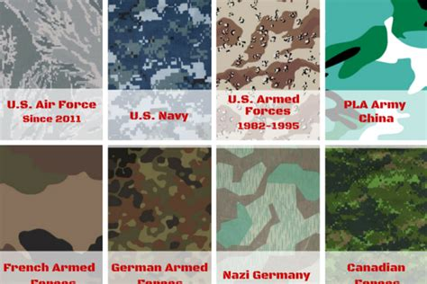 different types of military camouflage patterns daily different types of military camouflage patterns daily