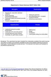 sample swot analysis report swot analysis report swot analysis report