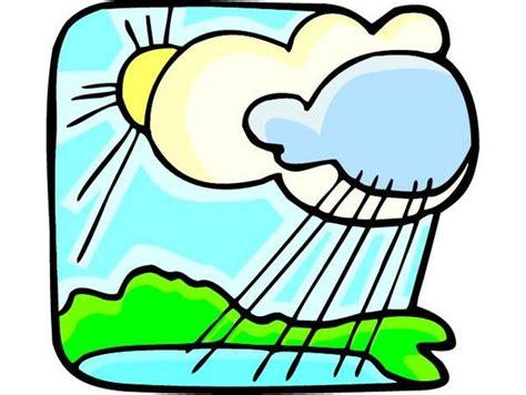 imagenes de weather en ingles what s the weather like today el blog del maestro ra 250 l
