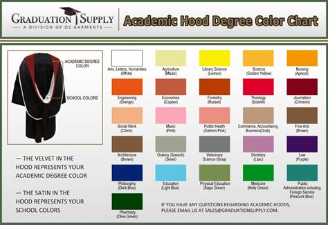 graduation gown materials size color charts for grad