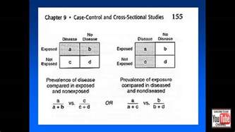 How To Do A Cross Sectional Study by Cross Sectional Studies Epidemiology Review